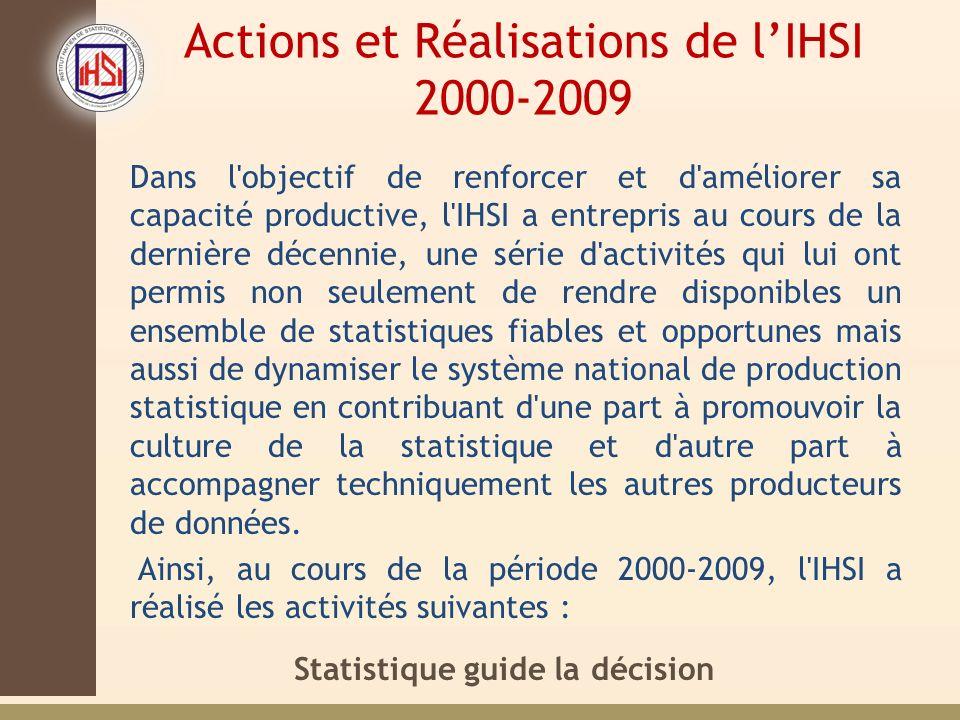 Actions et Réalisations de l'IHSI 2000-2009