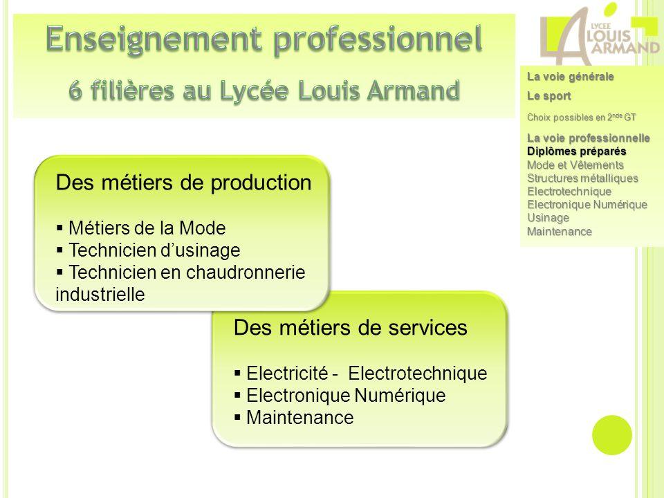 Enseignement professionnel 6 filières au Lycée Louis Armand