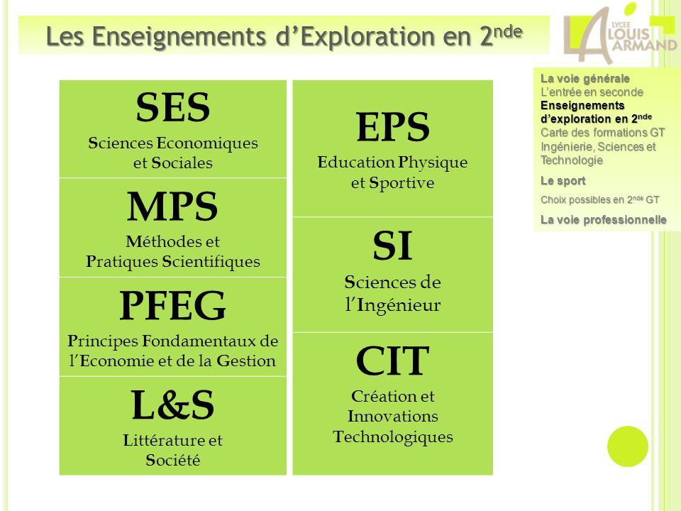 SES MPS PFEG L&S EPS SI CIT