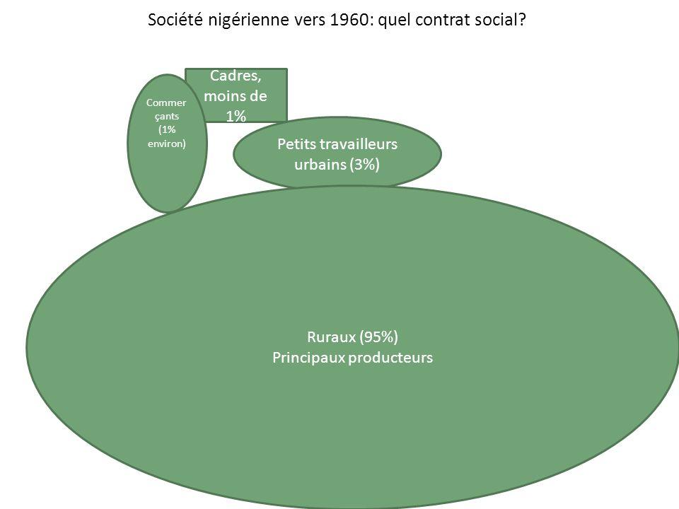 Société nigérienne vers 1960: quel contrat social