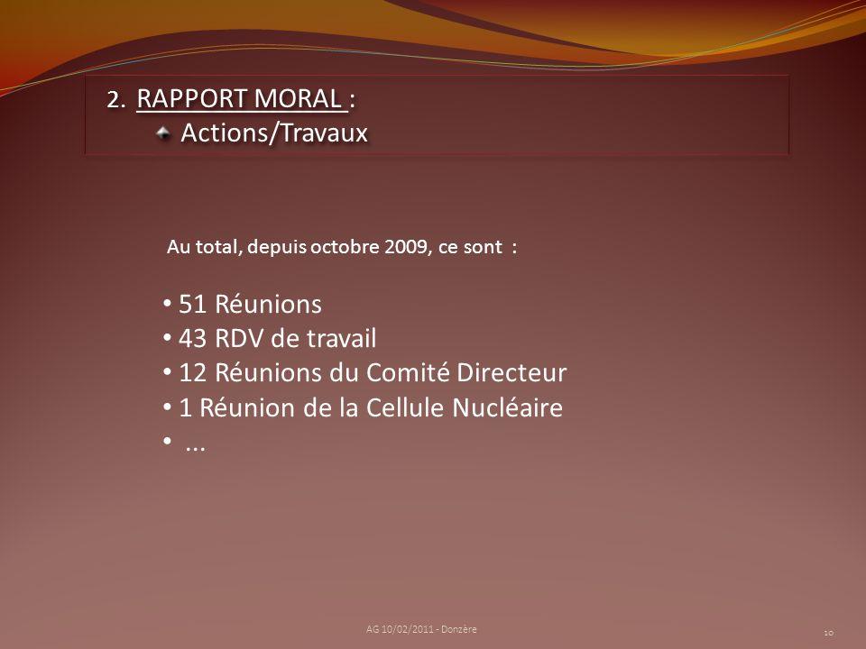 12 Réunions du Comité Directeur 1 Réunion de la Cellule Nucléaire ...