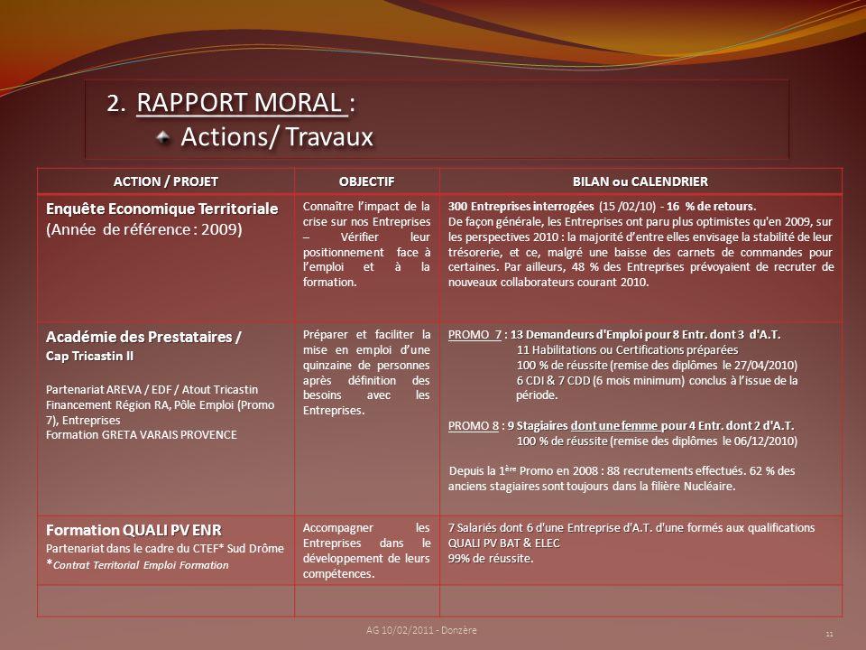 RAPPORT MORAL : Actions/ Travaux Enquête Economique Territoriale