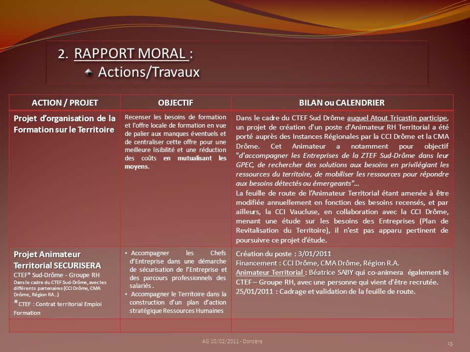 RAPPORT MORAL : Actions/Travaux ACTION / PROJET OBJECTIF