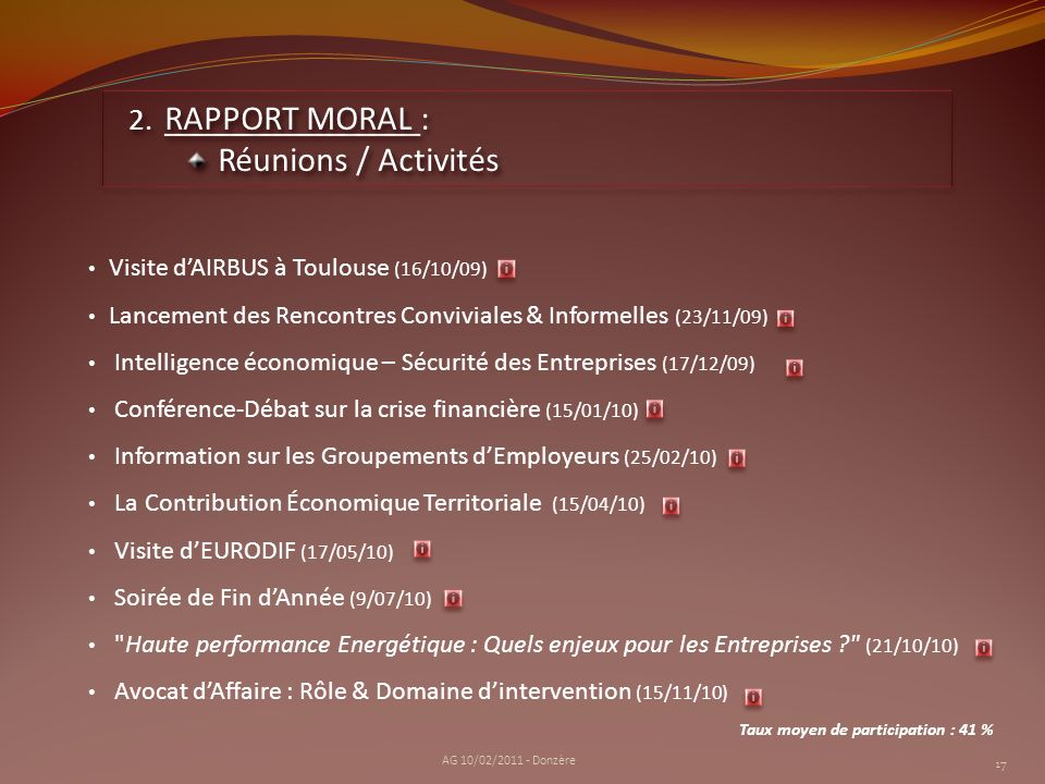 RAPPORT MORAL : Réunions / Activités