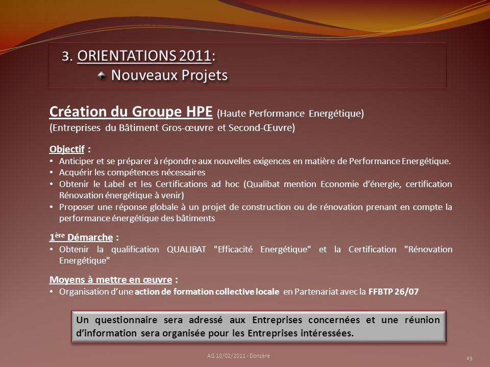 Création du Groupe HPE (Haute Performance Energétique)