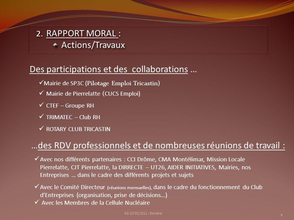 Des participations et des collaborations …