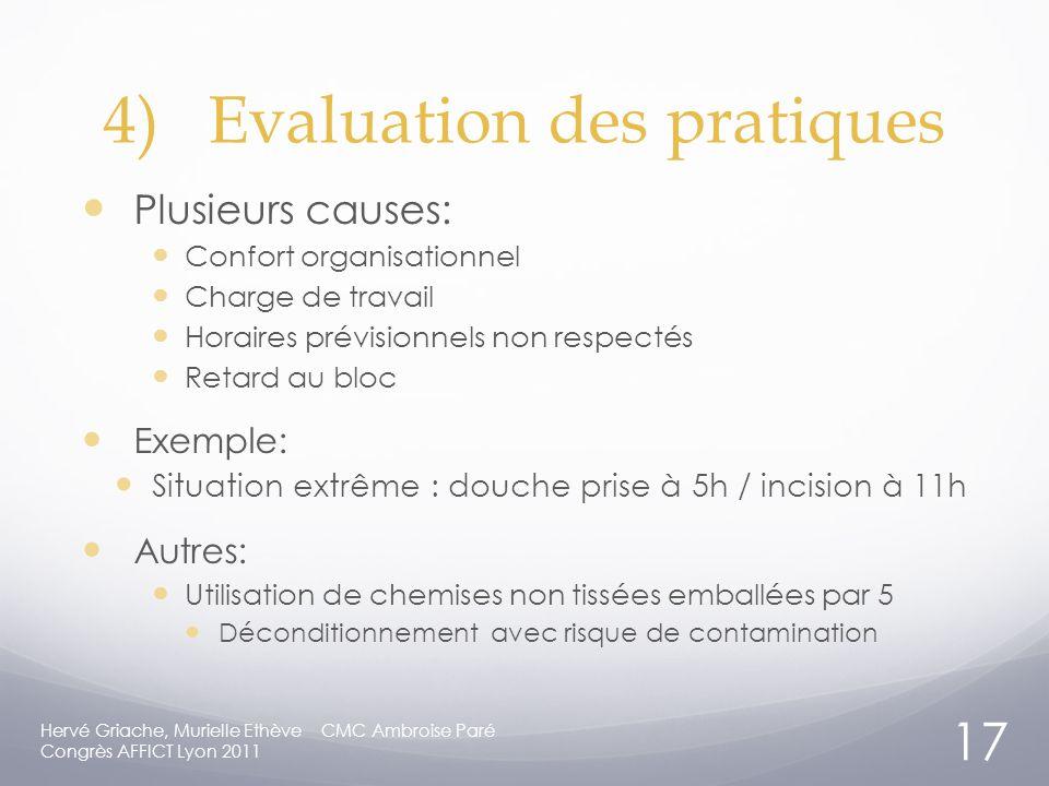 4) Evaluation des pratiques