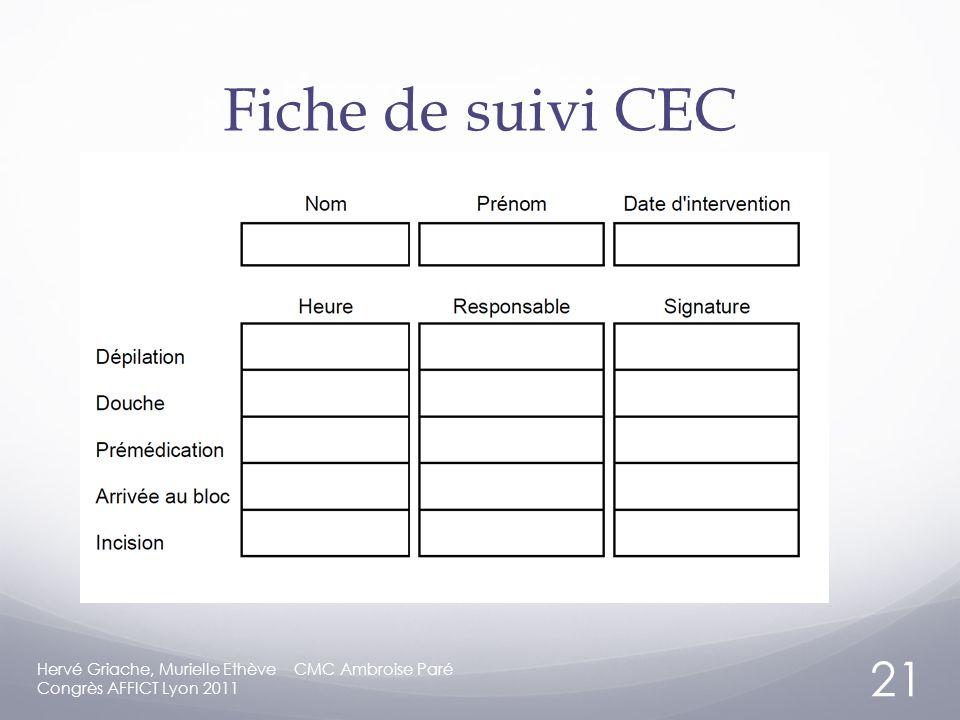 Fiche de suivi CEC Hervé Griache, Murielle Ethève CMC Ambroise Paré Congrès AFFICT Lyon 2011