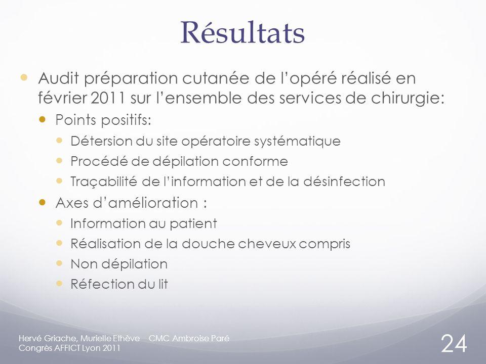 Résultats Audit préparation cutanée de l'opéré réalisé en février 2011 sur l'ensemble des services de chirurgie: