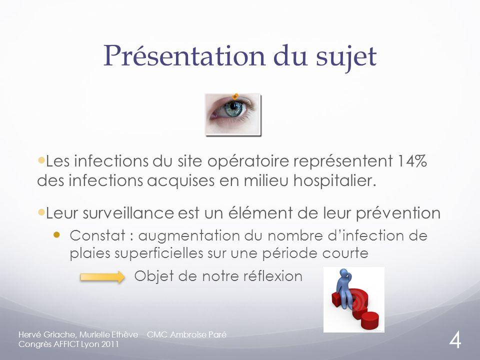 Présentation du sujet Les infections du site opératoire représentent 14% des infections acquises en milieu hospitalier.