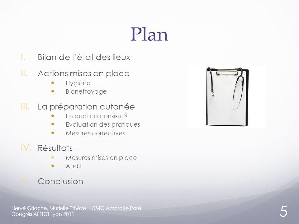 Plan Bilan de l'état des lieux Actions mises en place