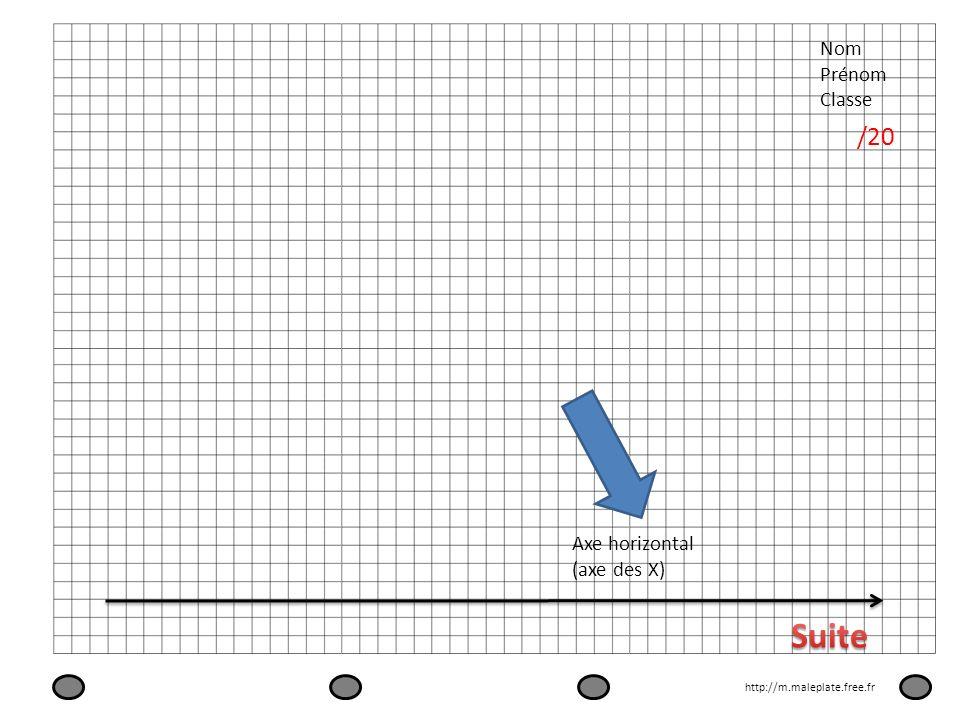 Suite /20 Nom Prénom Classe Axe horizontal (axe des X)