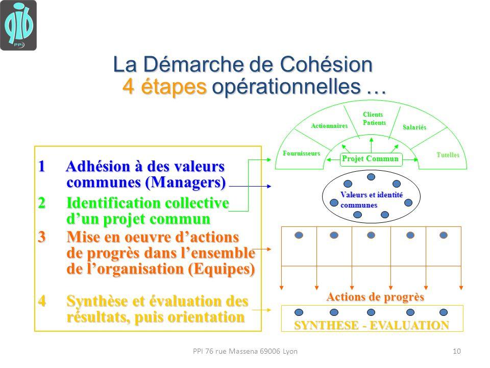 La Démarche de Cohésion 4 étapes opérationnelles …
