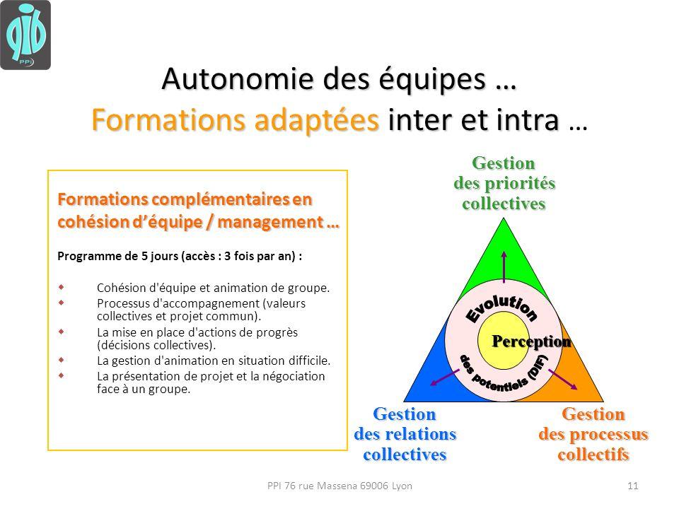 Autonomie des équipes … Formations adaptées inter et intra …