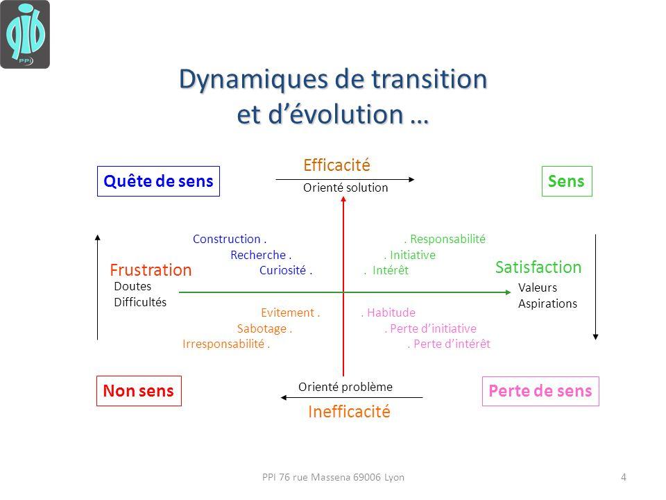 Dynamiques de transition