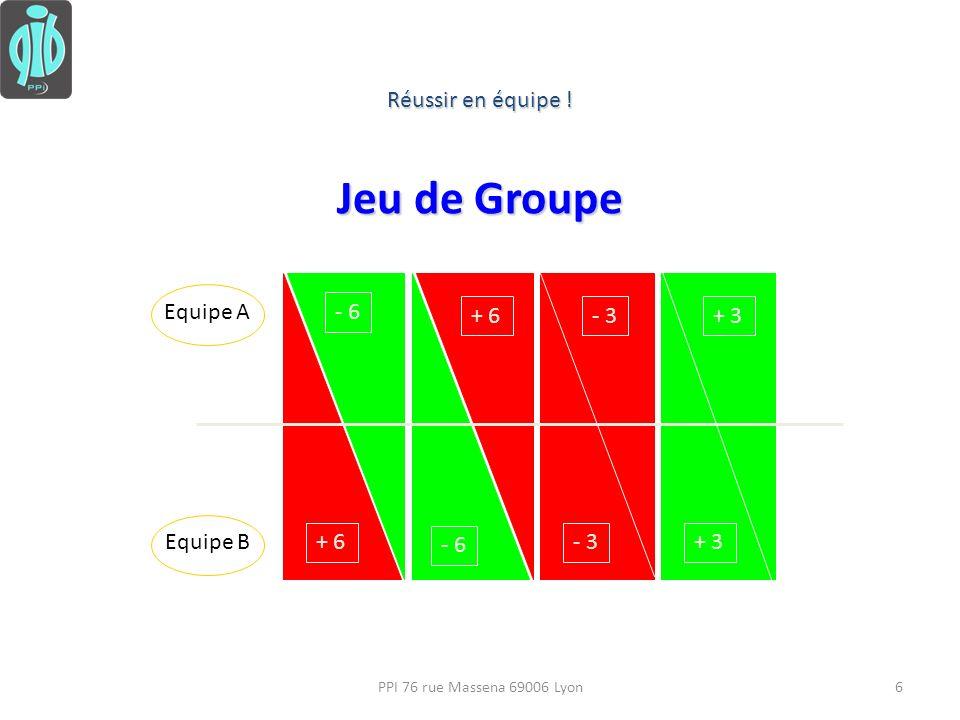 Jeu de Groupe Réussir en équipe ! - 6 + 6 - 3 + 3 Equipe A Equipe B