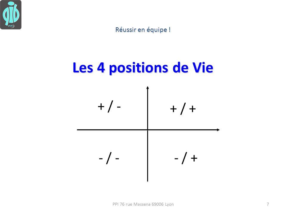 Les 4 positions de Vie - / + + / - - / - Réussir en équipe ! + / +