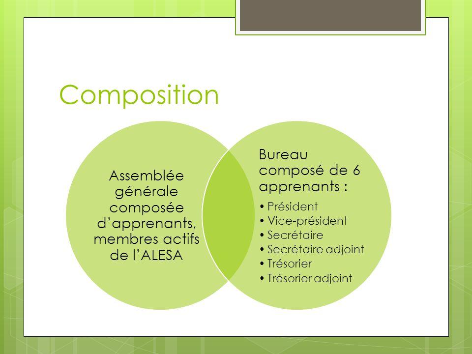 Assemblée générale composée d'apprenants, membres actifs de l'ALESA