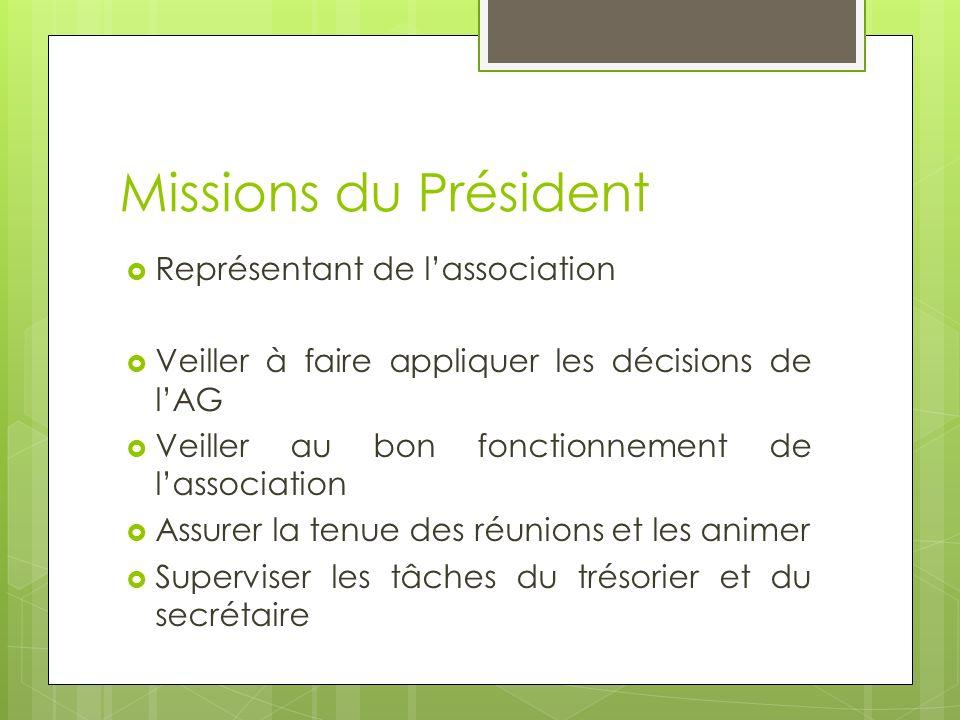 Missions du Président Représentant de l'association