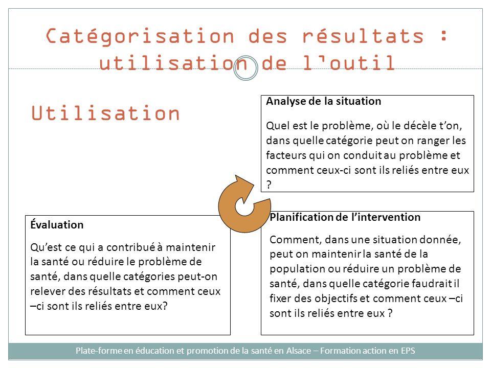Catégorisation des résultats : utilisation de l'outil