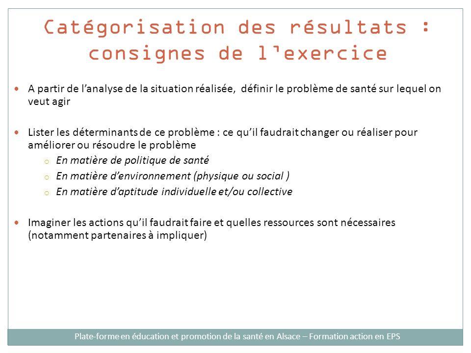 Catégorisation des résultats : consignes de l'exercice