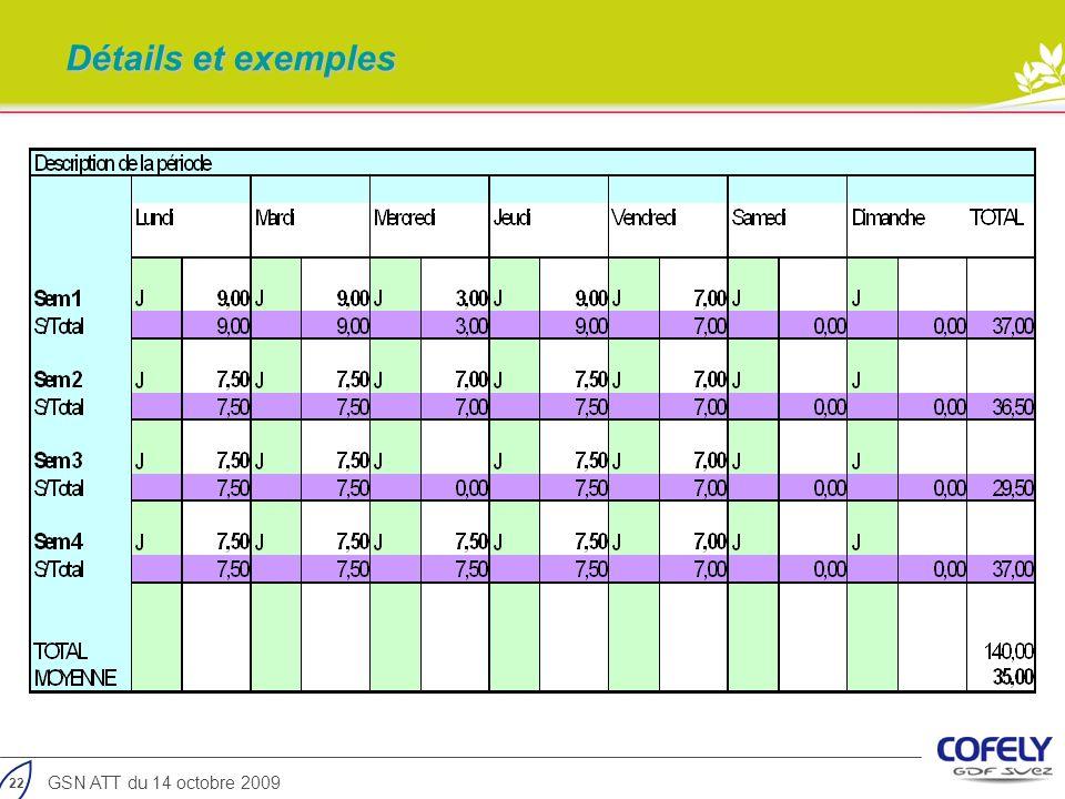 Détails et exemples GSN ATT du 14 octobre 2009