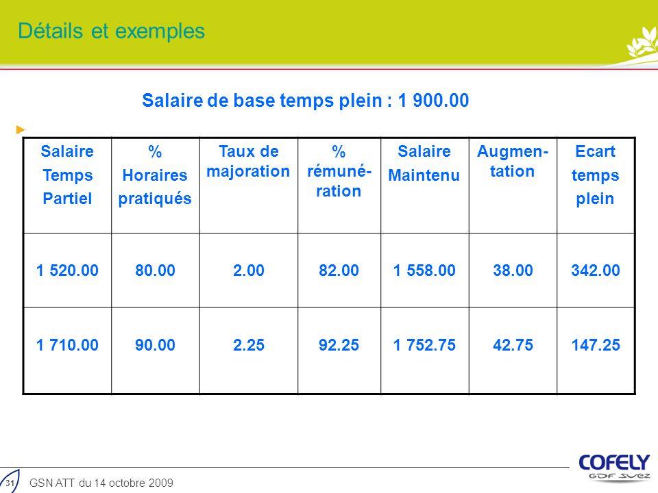 Salaire de base temps plein : 1 900.00