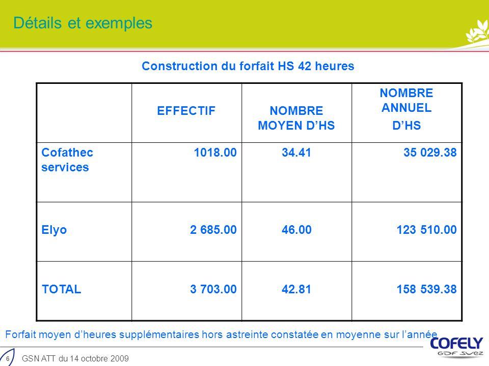Construction du forfait HS 42 heures