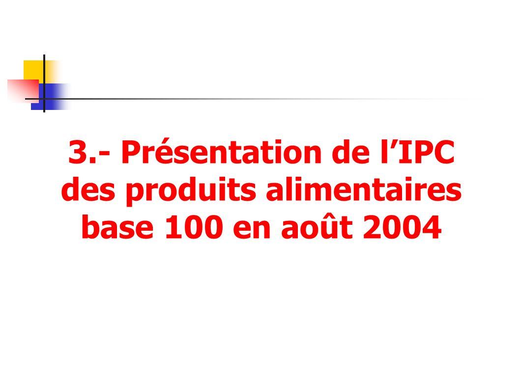3.- Présentation de l'IPC des produits alimentaires base 100 en août 2004
