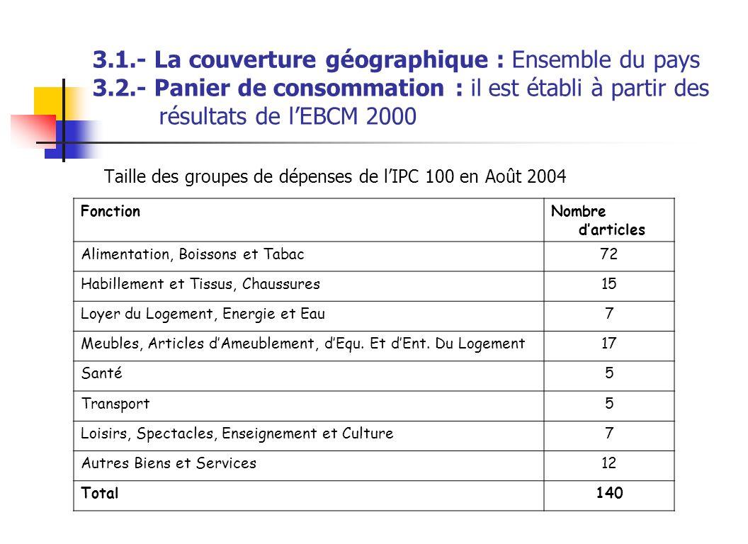 3. 1. - La couverture géographique : Ensemble du pays 3. 2