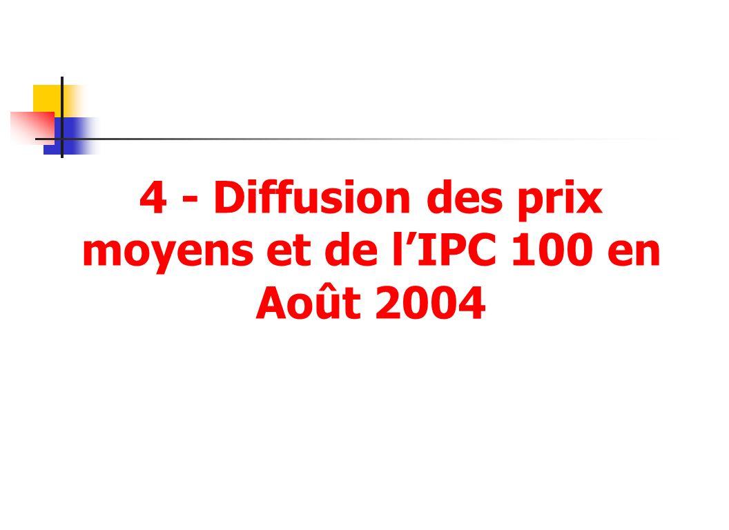 4 - Diffusion des prix moyens et de l'IPC 100 en Août 2004