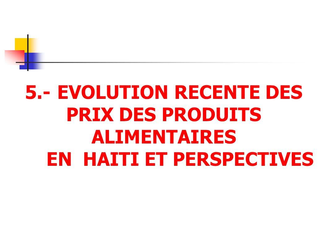 5. -. EVOLUTION RECENTE DES PRIX DES PRODUITS ALIMENTAIRES