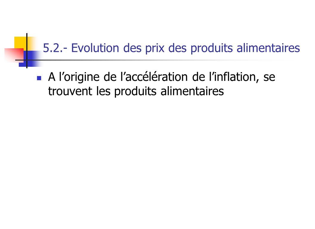 5.2.- Evolution des prix des produits alimentaires