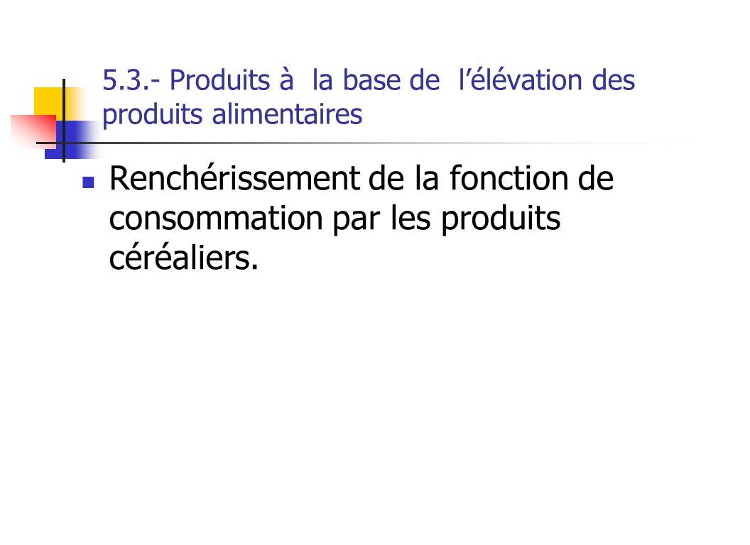 5.3.- Produits à la base de l'élévation des produits alimentaires
