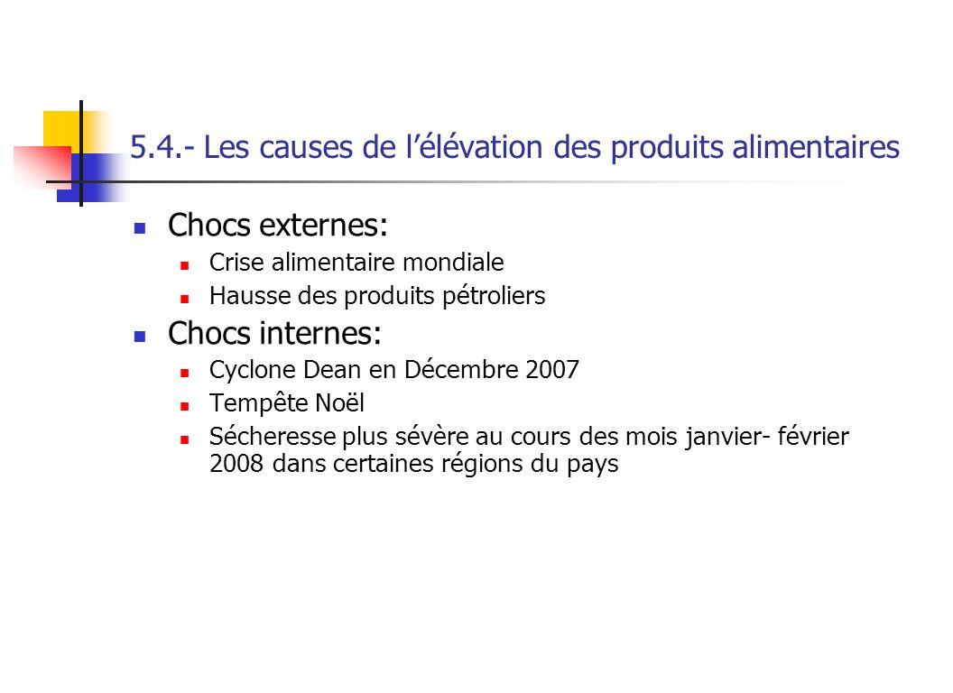 5.4.- Les causes de l'élévation des produits alimentaires
