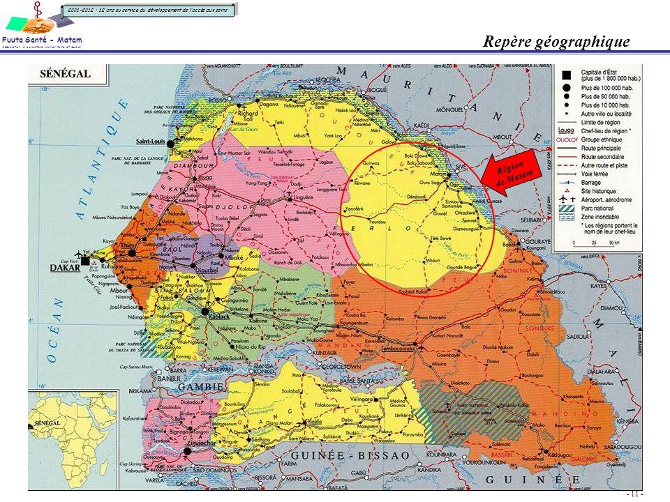 Repère géographique Région de Matam