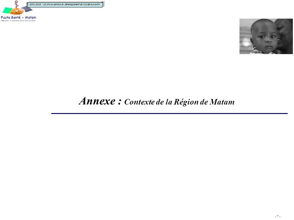 Annexe : Contexte de la Région de Matam