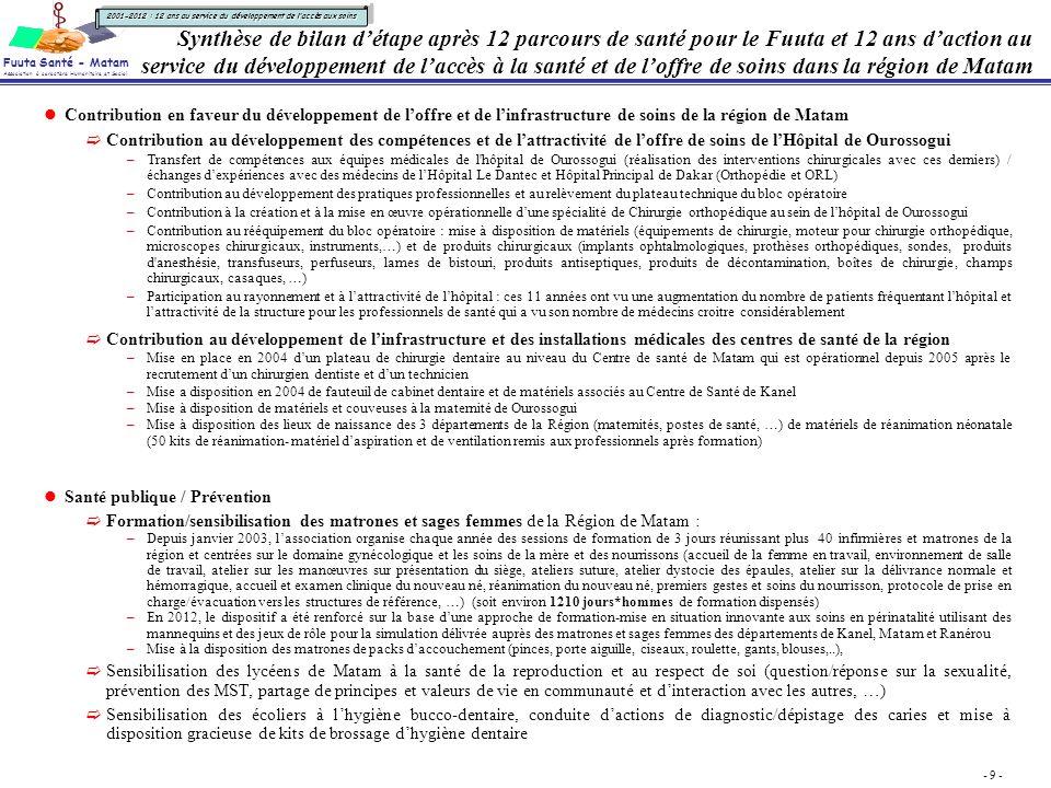 Synthèse de bilan d'étape après 12 parcours de santé pour le Fuuta et 12 ans d'action au service du développement de l'accès à la santé et de l'offre de soins dans la région de Matam