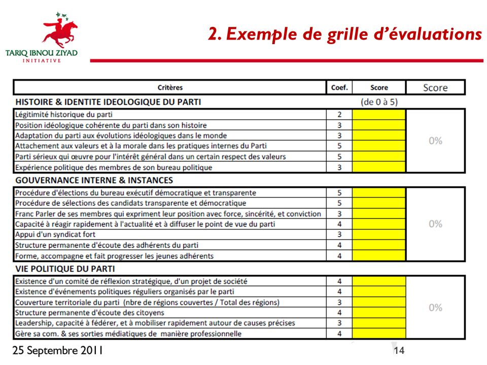 2. Exemple de grille d'évaluations