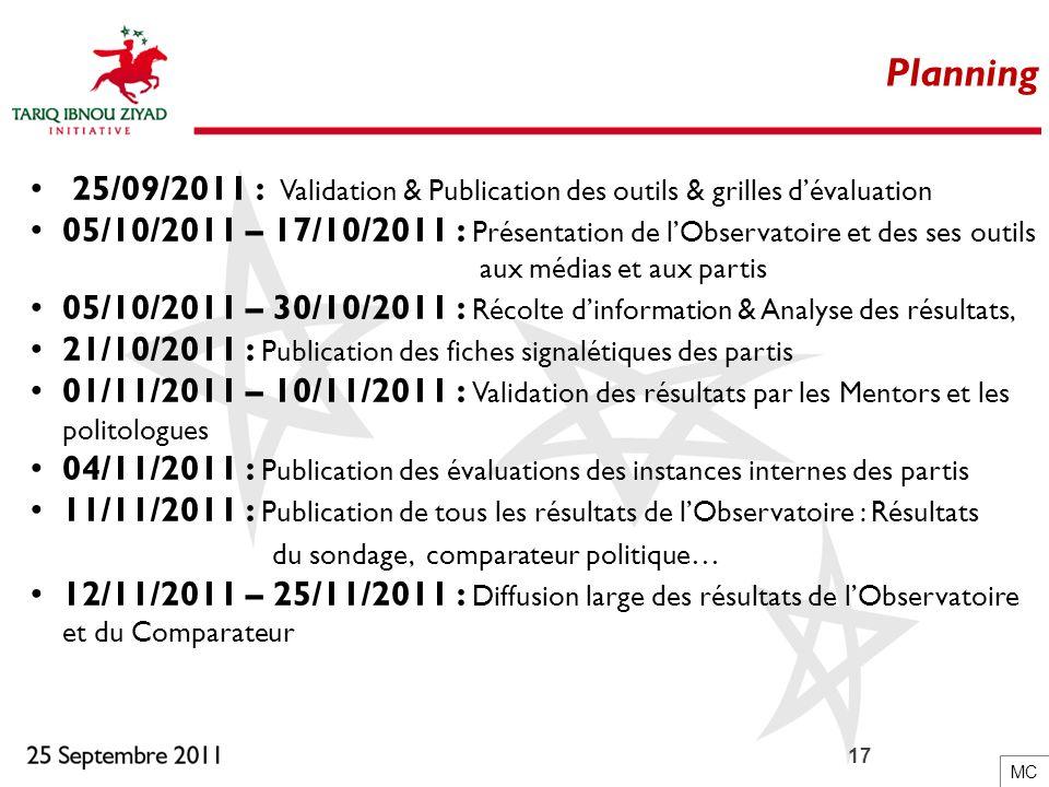 Planning25/09/2011 : Validation & Publication des outils & grilles d'évaluation.