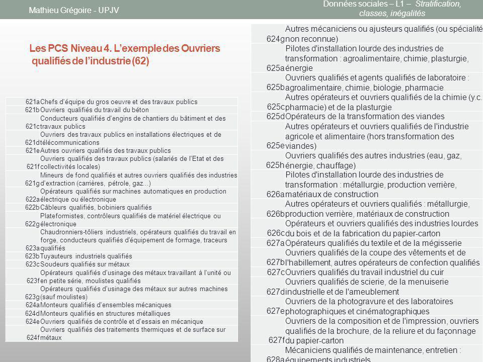 Les PCS Niveau 4. L'exemple des Ouvriers qualifiés de l'industrie (62)