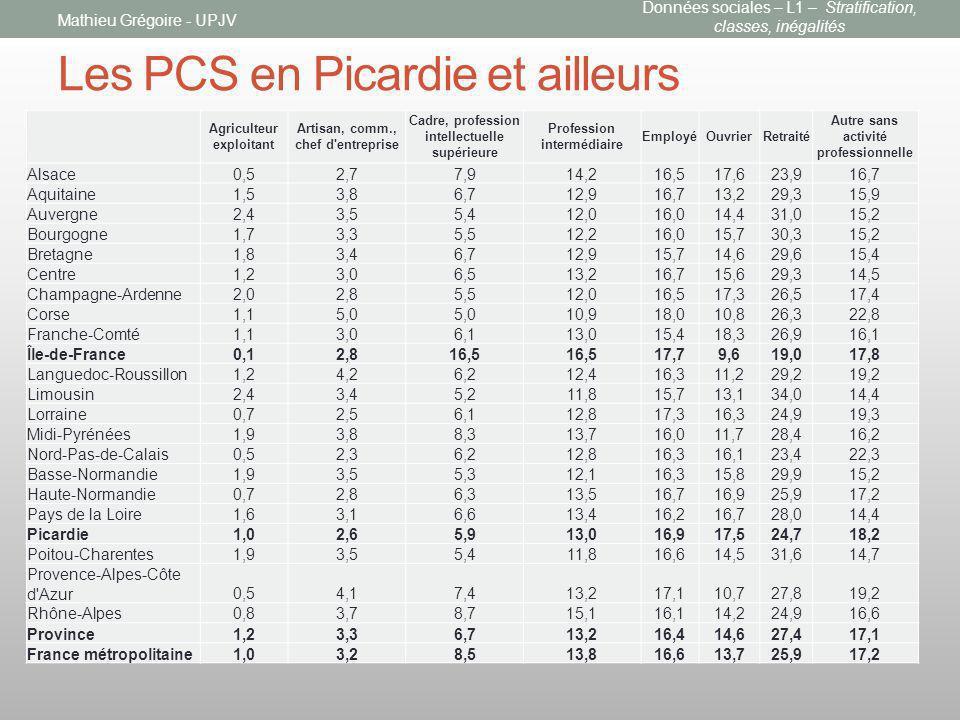 Les PCS en Picardie et ailleurs