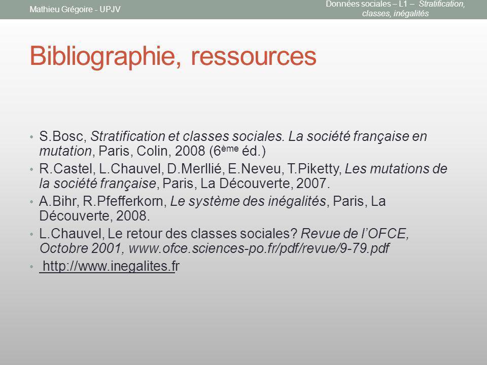 Bibliographie, ressources