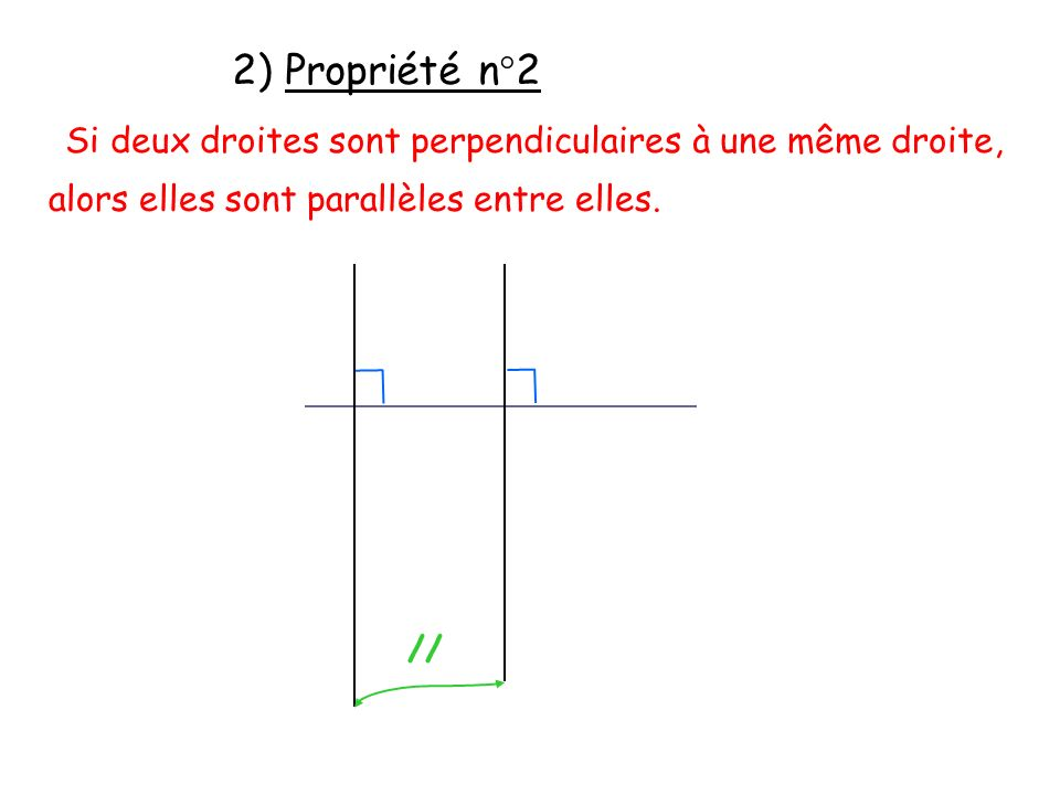 2) Propriété n°2 Si deux droites sont perpendiculaires à une même droite, alors elles sont parallèles entre elles.