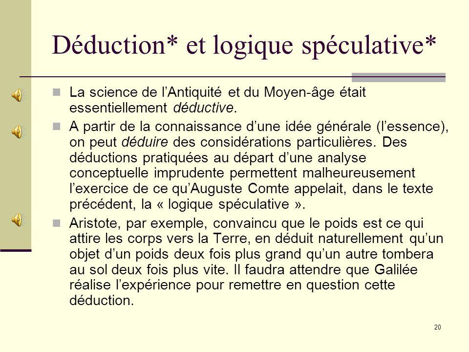 Déduction* et logique spéculative*