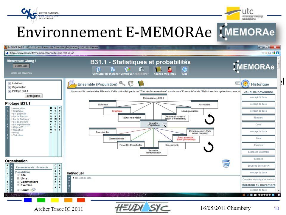 Environnement E-MEMORAe