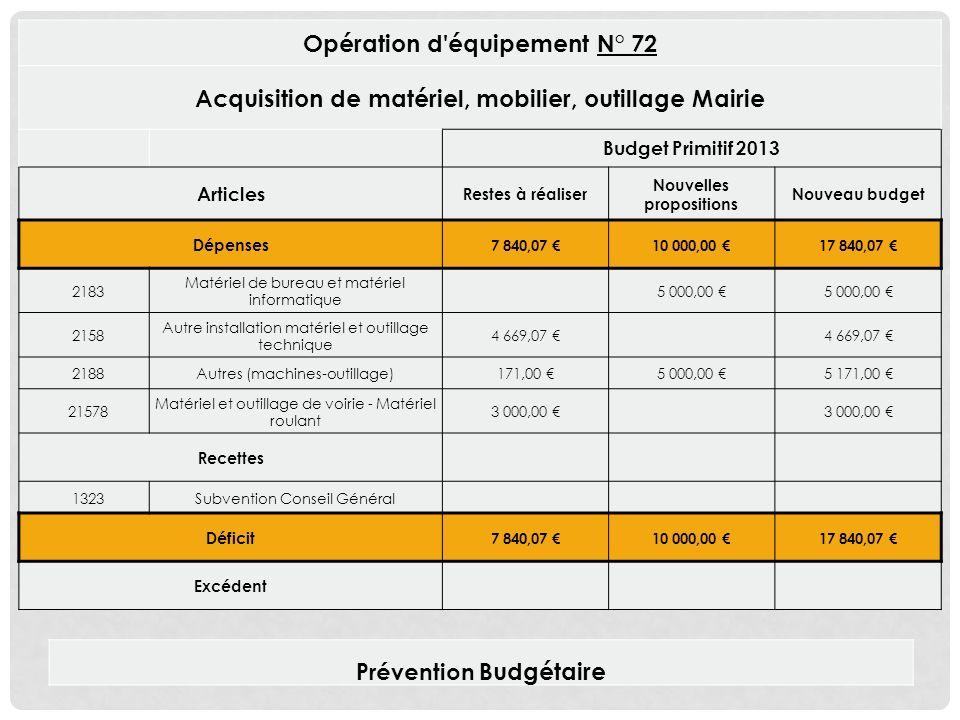 Opération d équipement N° 72