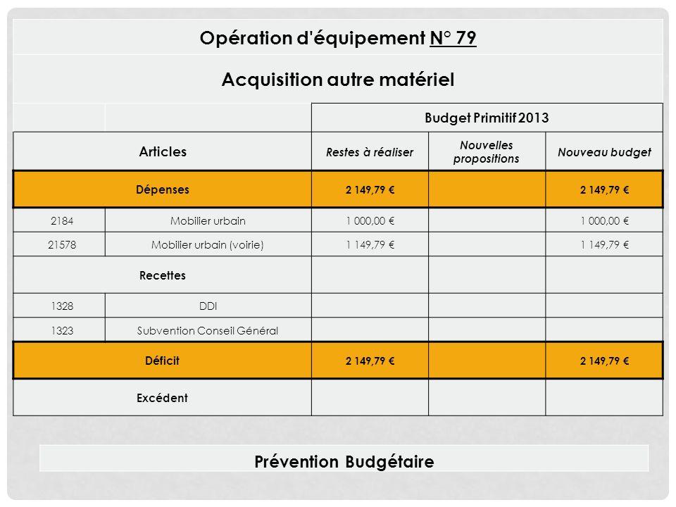Opération d équipement N° 79 Acquisition autre matériel