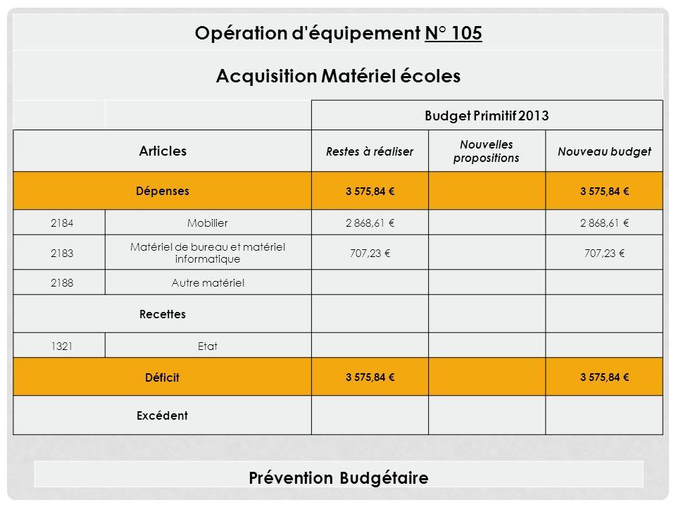 Opération d équipement N° 105 Acquisition Matériel écoles