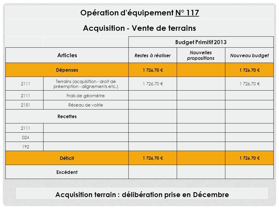 Opération d équipement N° 117 Acquisition - Vente de terrains